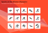 Sports at the 2014 Winter Olympics